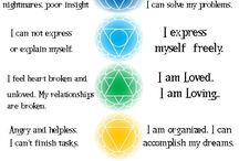 Chakra and Energy Alignment / Inspiring, revealing, helping, thought-provoking posts on chakras and energy.   You can find out more about chakras and free content here:  https://lonerwolf.com/tag/chakra/  :)