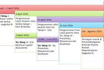 Timeline Open Recruitment RK (Insyaallah Lulus RK)