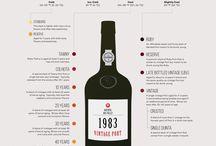 Port | Wine Varietal Highlight