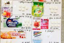 Projectweek gezonde voeding