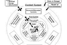 food system - food security models