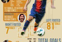 Graficznie sport / Football infographic