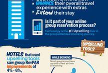 Ideas Marketing Hoteles