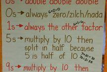 Maths / Maths resources