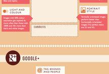 Réseaux sociaux / Infographies sur les réseaux sociaux, chiffres et bonne pratiques