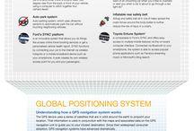 infographics / by Sajid Moinuddin