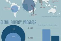 Poverty - Global / by Christy Cresap