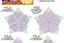 Needlepoint plasic canvas