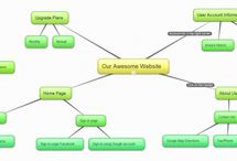 Mindmapping tools / Free or inexpensive tools for creating sharing & collaborating on online mind maps