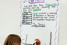 Math - Data / Ideas and inspiration for teaching elementary students about data in math.