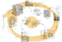 Service Design / Process and graphics