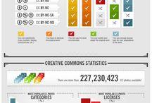 Amazing infographics
