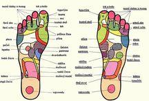 masáže-reflexní terapie nohou