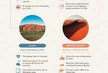 Australia / All photos, graphics, and links related to the country of Australia. / by Dauntless Jaunter Travel Site