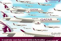 "10 Million Facebook Likes / Qatar Airways was the first airline to reach 10 million likes on Facebook. So to celebrate, we wanted to find out what other fun facts about ""10 million"" were out there. / by Qatar Airways"