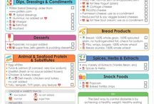 Healthy Food Guides