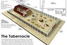 The Tabernacle (tent 168 strongs)