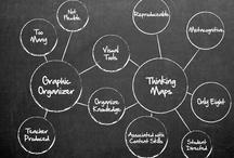 organiser les idées