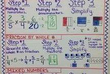 5th grade math / by Kimberly Dumonski