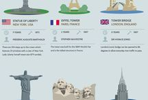 Famous Structures, Monuments, And Places