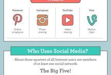 Social Media / The tips, how to's and amazingness that is the world of social media