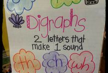 Anchor charts / by Jamie Welby