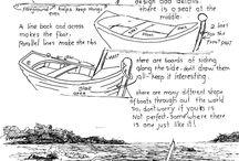 lekcje rysowania