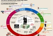My Geeky Love of Infographics / I can't explain why I am drawn to the visualization of data...call me crazy / by Cathy Maas