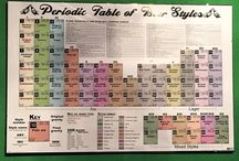 PeriodicTable of...