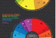Music Infographics / by Visually