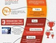 Redes sociales y formación