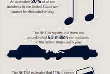 Accidents / Info pertaining to something you should never be involved in... an accident.