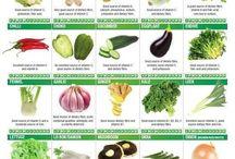 Alimenta vegetals