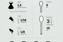 illustrative kitchen diagrams