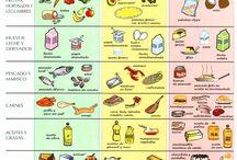Alimentació saludable