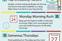 Blogging / Blogging tips