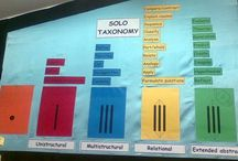 SOLO Taxonomy Displays / Making the SOLO levels of higher order thinking visible on classroom walls