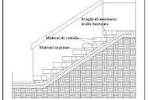 Casa - Scala esterna / Scala per casale