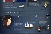 LEARN:  American History
