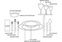 Mom's dinner setting every holidays! / by Katharine Carey-Acord