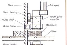 Bandsaw ideas / Ideas for the bandsaw