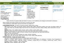 Protein diet recipes