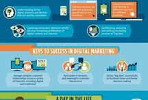 Content & Marketing / Interesting and practical ideas for your digital content strategy. Digital Asset Management is indispensable in digital marketing.