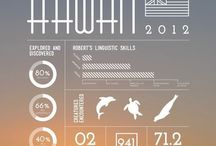 Infographics & Data Visualization / by Lauren Elaine