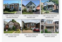 WhatchaGetFor / Find out what homes you can own for the price you can afford in the Hamilton-Burlington and surrounding areas.