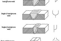 Welding tips and ideas