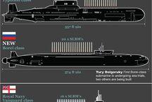 Modern Military - Submarine