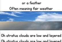 Types of clouds learning