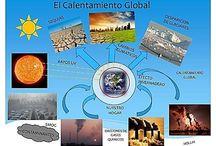 Problemas Ambientales / Conocer los principales problemas ambientales o ecologicos y su impacto ambiental