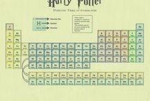 tavola periodica harry potter